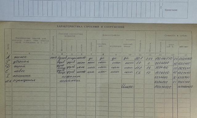 Продается дом на ул. Авдеева-Черноморского — 140 000 у.е. (фото №5)