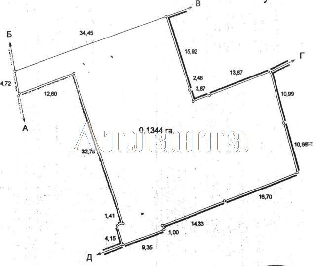 Продается земельный участок на ул. Педагогическая — 650 000 у.е.