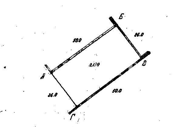 Продается земельный участок на ул. Учительский Пер. — 25 000 у.е.