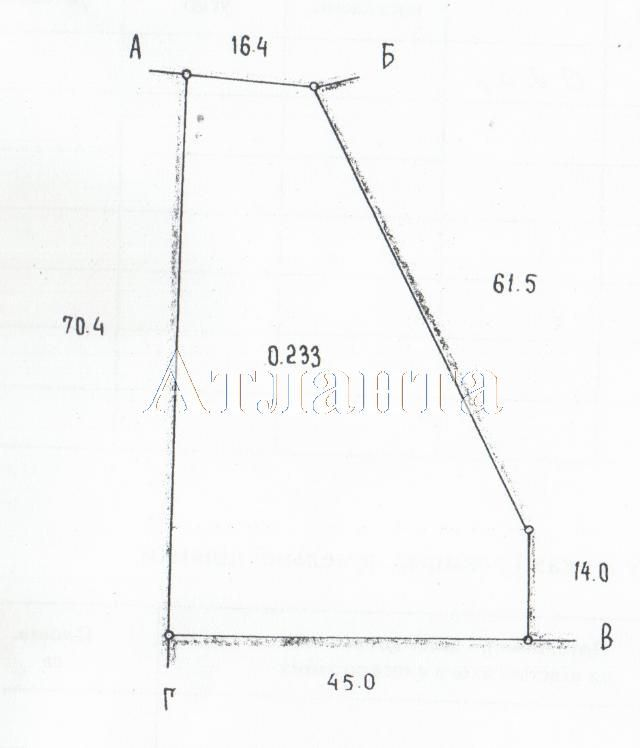 Продается земельный участок на ул. Радостная — 22 000 у.е. (фото №2)