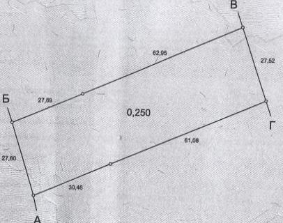 Продается земельный участок на ул. Береговая — 25 000 у.е.