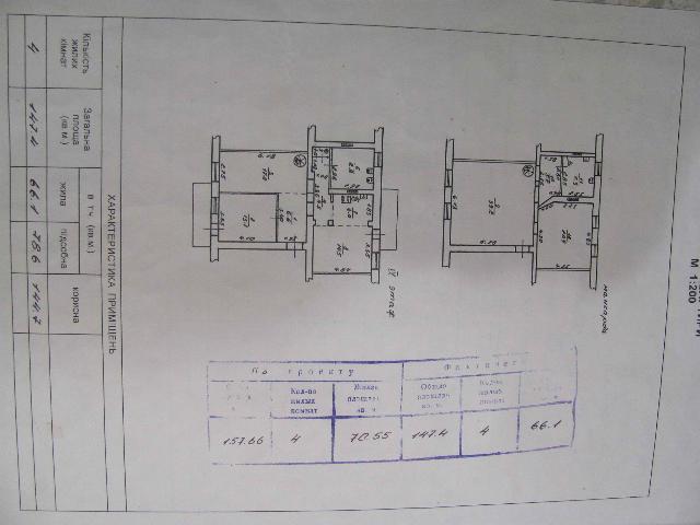 Продается 4-комнатная квартира на ул. Французский Бул. — 240 000 у.е. (фото №12)