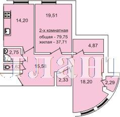Продается 2-комнатная квартира в новострое на ул. Педагогическая — 83 740 у.е.