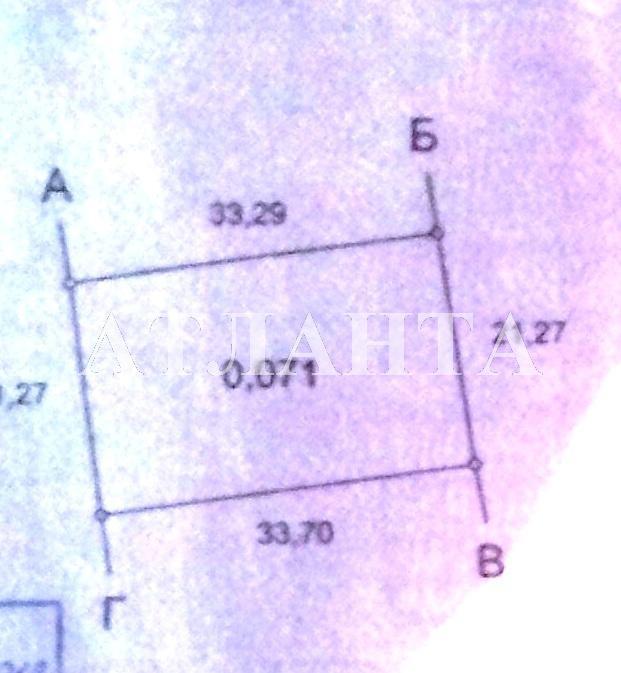 Продается земельный участок на ул. Нет Названия — 7 000 у.е.